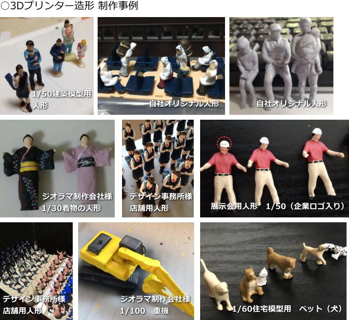 人物模型改造